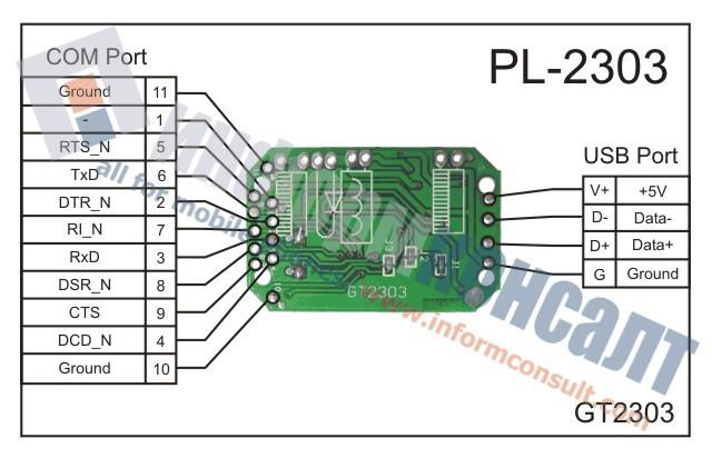 Pl2303 схема включения